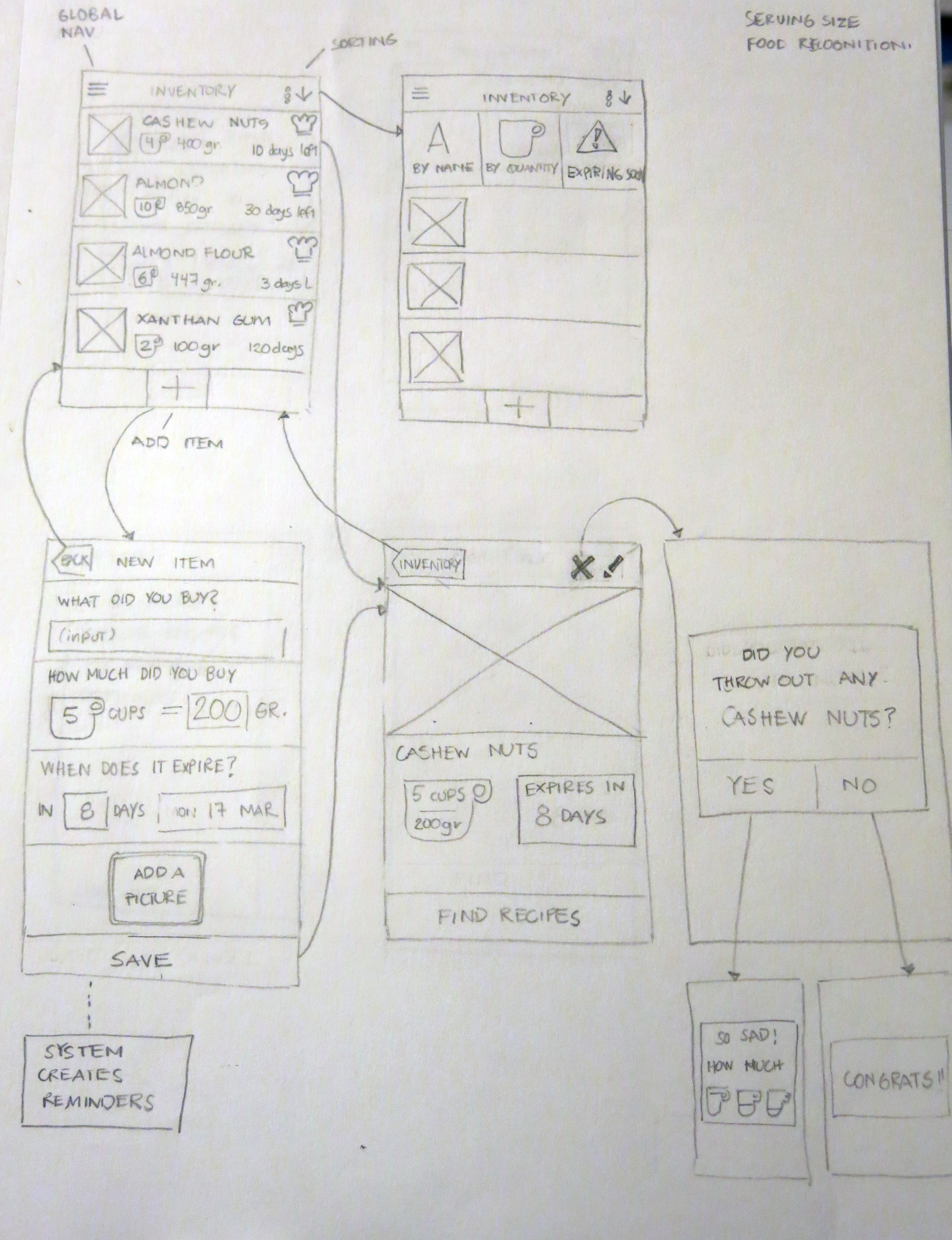 paper prototyping This video is paper-based prototype for daum's web mail service, hanmailnet made by ajax.